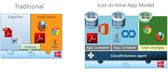 Installing and configuring vmware app volumes manager ccuart Choice Image